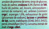 Crème d'Asperges et Croûtons - Ingrédients