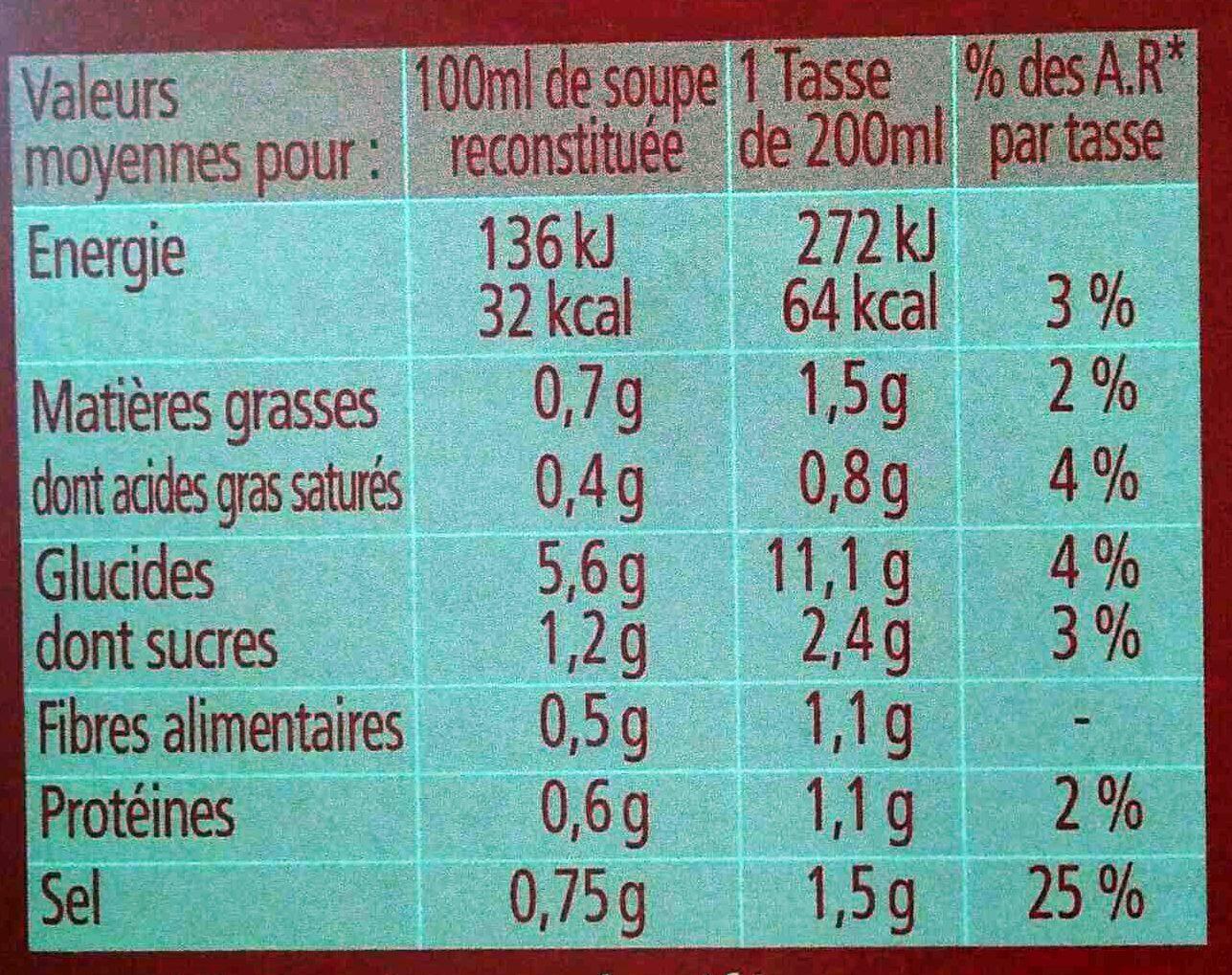 royco minute soup mouliné 10 légumes 80cl