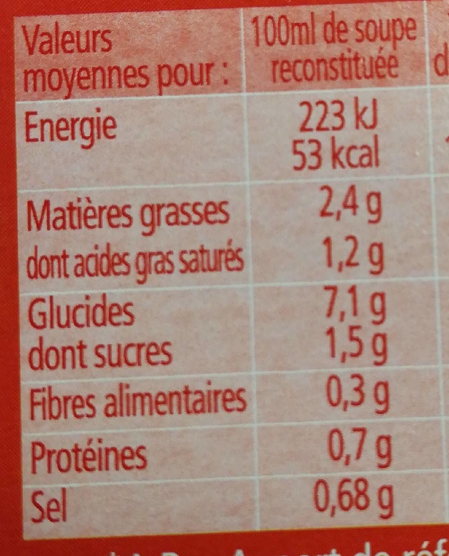 Légumes du Soleil et croûtons extra-craquants - Nutrition facts