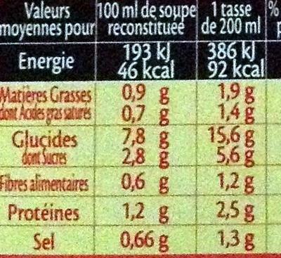 Royco tomates - Voedingswaarden - fr