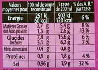 Soupe à l'indienne - Voedingswaarden - fr