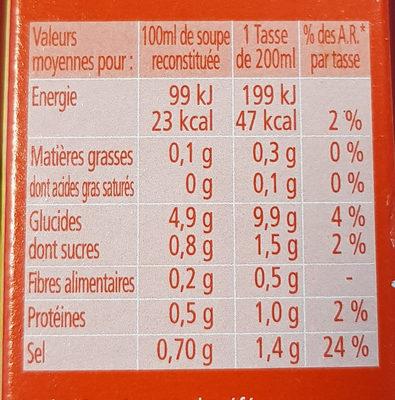 Bouillon de légumes et vermicelles - Informations nutritionnelles