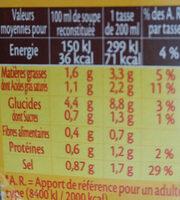 Soupe légumes & Mini croûtons, Roco - Informations nutritionnelles