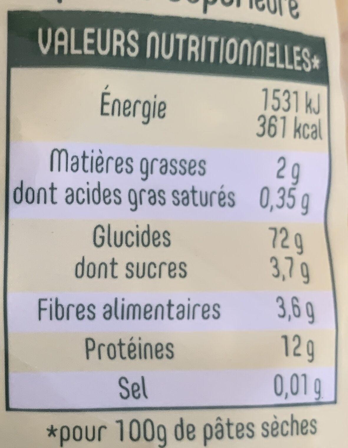 Filière blé responsable - Informations nutritionnelles - fr