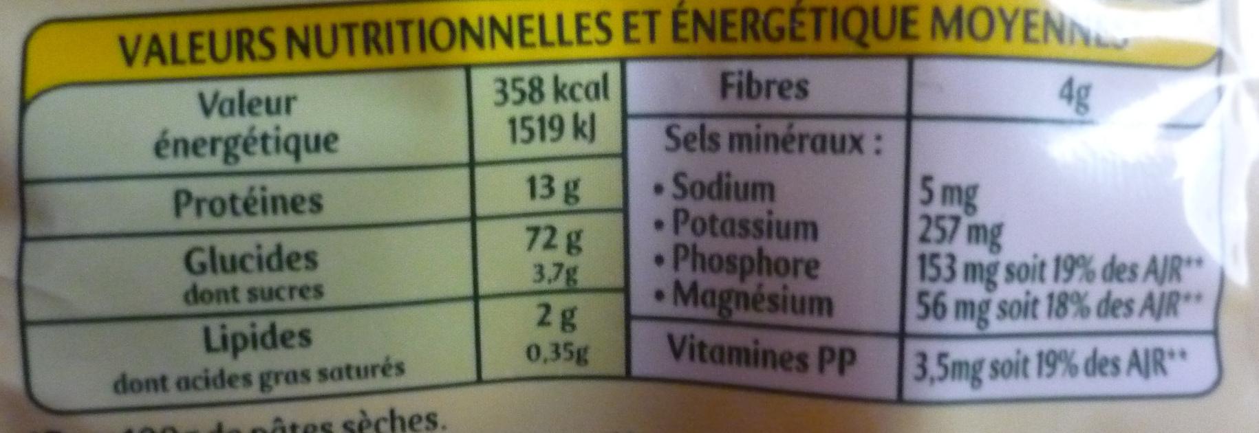 Pâtes Gansettes - Nutrition facts