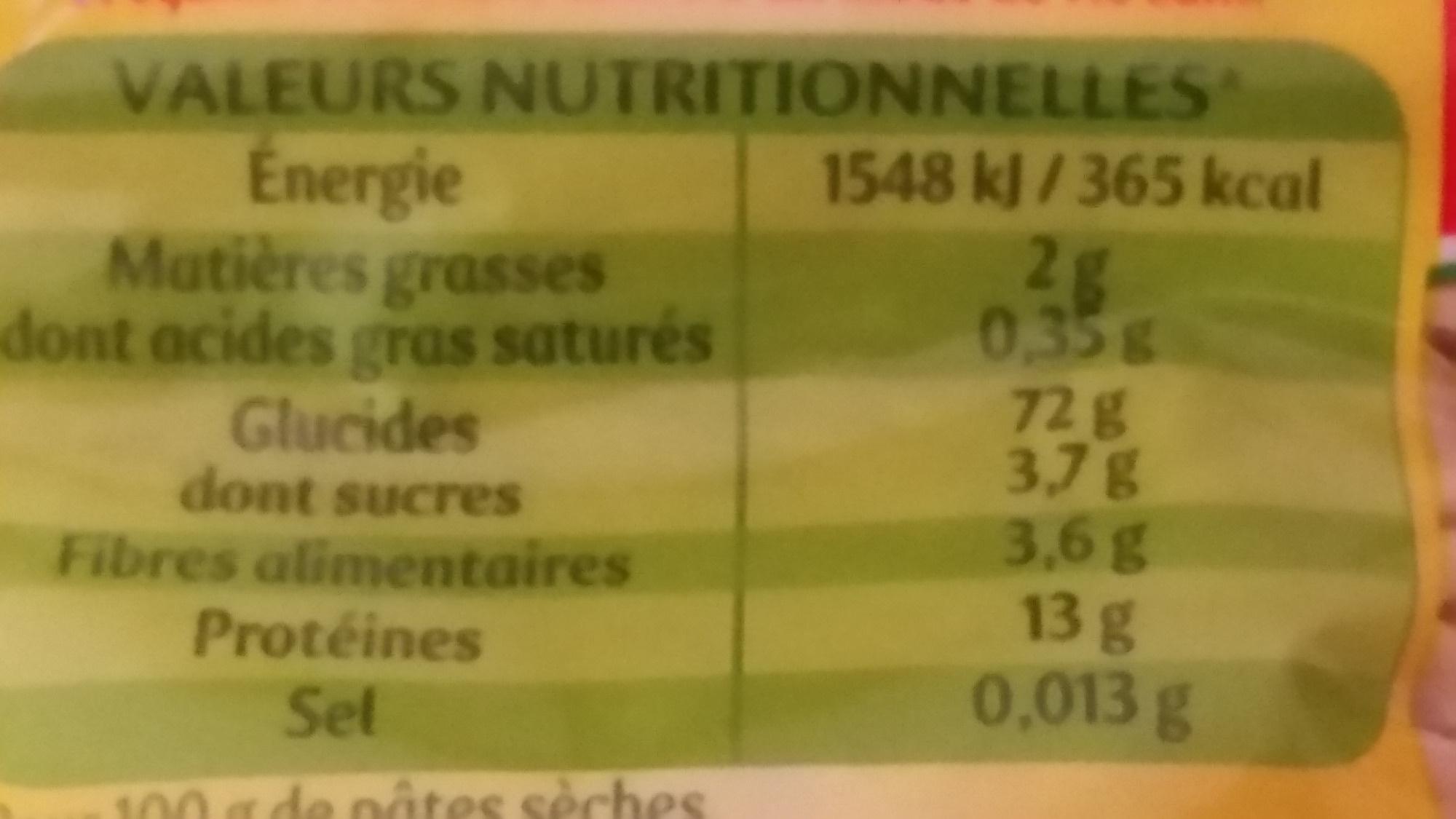 Panzani risetti - Nutrition facts - fr