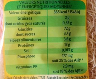 Cheveux d'Ange (Maxi Format) - Informations nutritionnelles - fr