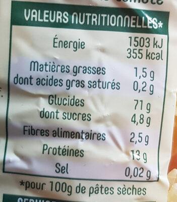 Farfalle Epinards & Tomates - Nutrition facts