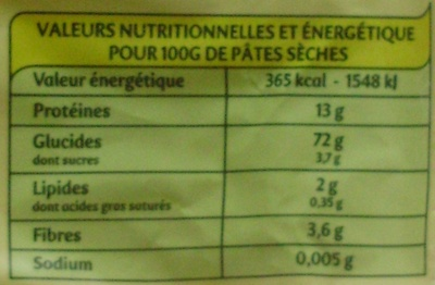Torti - Informations nutritionnelles - fr