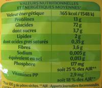Farfalle (Offre Economique) - Informations nutritionnelles