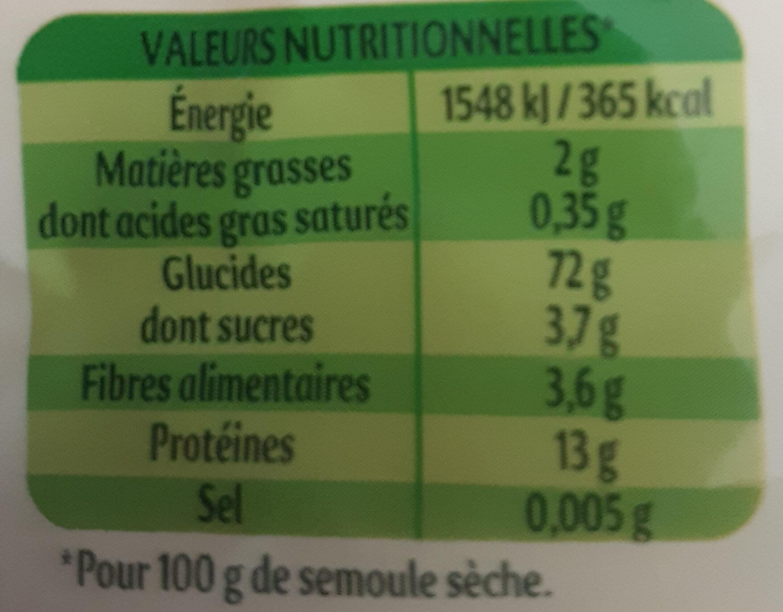 Semoule fine - Informations nutritionnelles - fr
