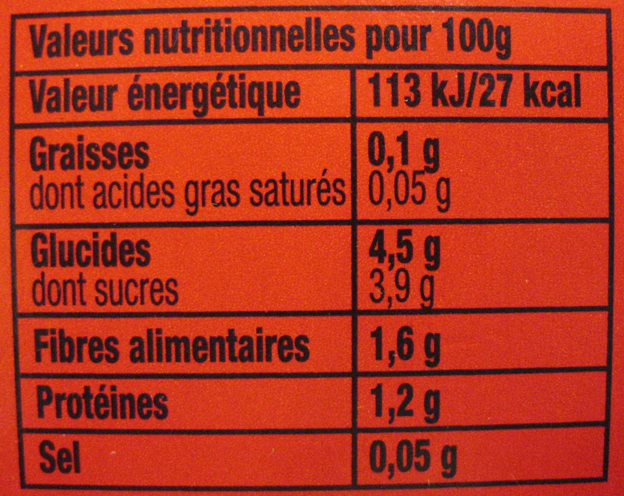 Tomacouli 100% Tomates Fraîches nature (Lot de 2 x 200 g) - Nutrition facts - fr