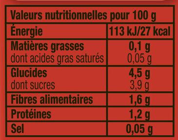 Tomacouli nature - Valori nutrizionali - fr