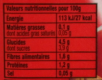 Tomacouli Basilic - Informations nutritionnelles - fr