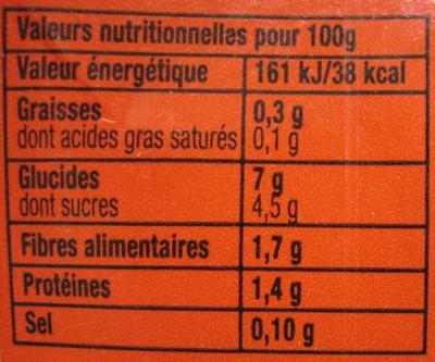 Tomacouli aux Tomates Fraîches saveur ail et fines herbes 500 g - Nutrition facts - fr