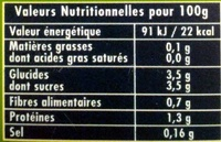 Tomacouli - Nutrition facts