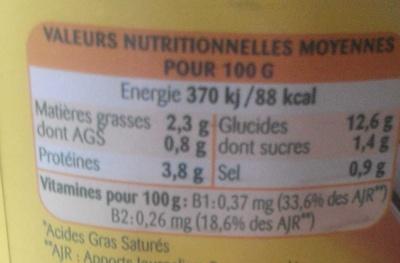 Le Ravioli (Pur Bœuf) - Informations nutritionnelles