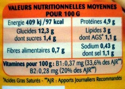 Le Ravioli Bolognaise (Farce au Bœuf) - Nutrition facts - fr