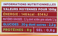Couscous Royal Poulet, Bœuf et Merguez - Nutrition facts
