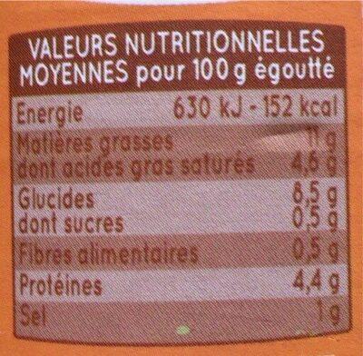 Quenelles de volaille au naturel - Informations nutritionnelles