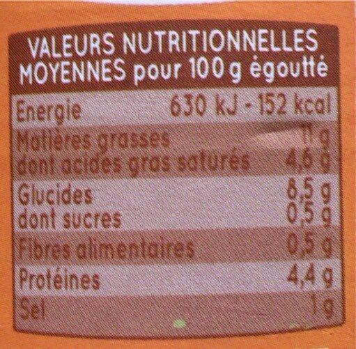 Quenelles de volaille au naturel - Informations nutritionnelles - fr