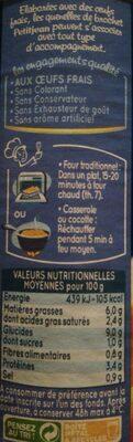 Quenelle de brochet - Informations nutritionnelles - fr