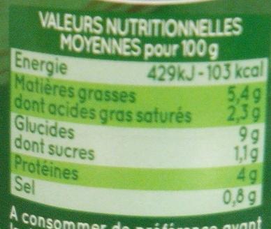 Quenelles de Veau, Sauce Financière *6 - Informations nutritionnelles