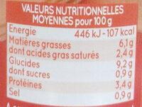 6 Quenelles de Saumon, Sauce Océane - Nutrition facts - fr
