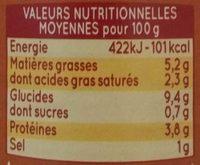 Garniture pour Bouchées à la Reine - Nutrition facts