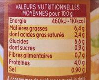 Garniture pour bouchees a la reine - Informations nutritionnelles - fr