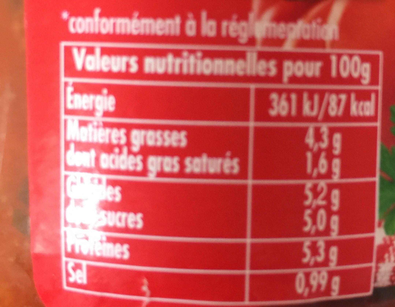 Sauce pour pâtes - Bolognaise - Ingrédients