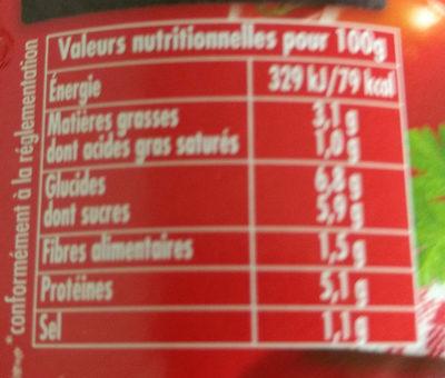 Sauce pour pâtes - Bolognaise - Informations nutritionnelles