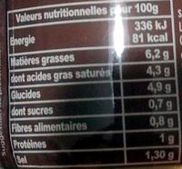 Sauce pour risotto maison Champignons - Informations nutritionnelles