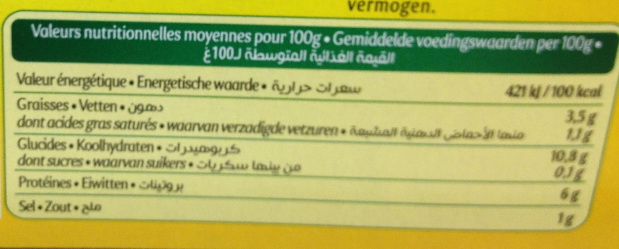 Curry de Volaille riz basmati - Halal - Informations nutritionnelles - fr