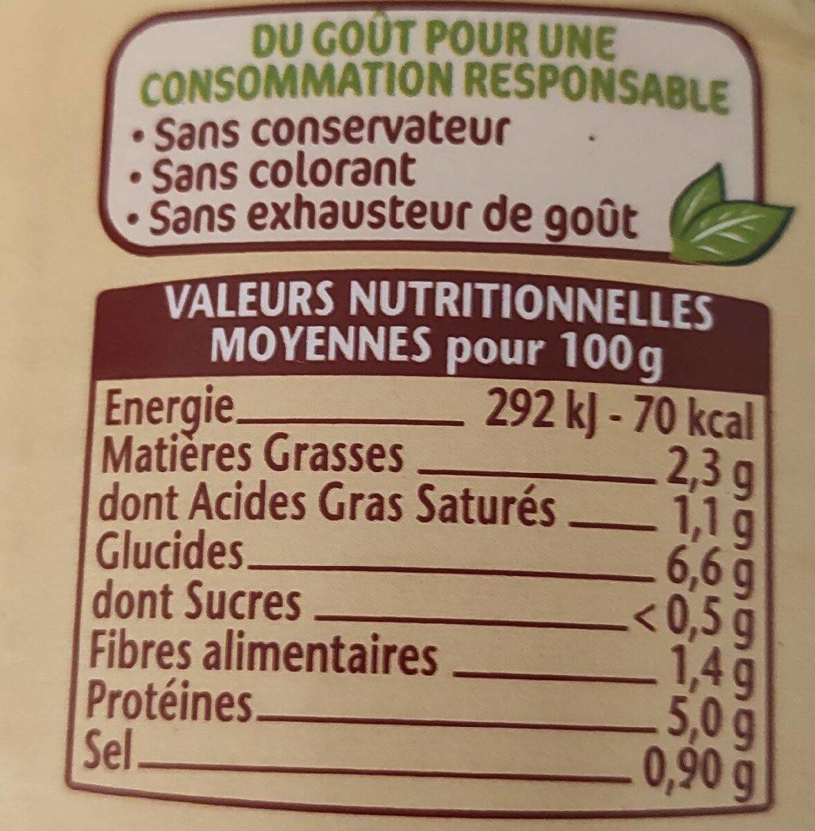 La Blanquette de Dinde - Voedingswaarden - fr