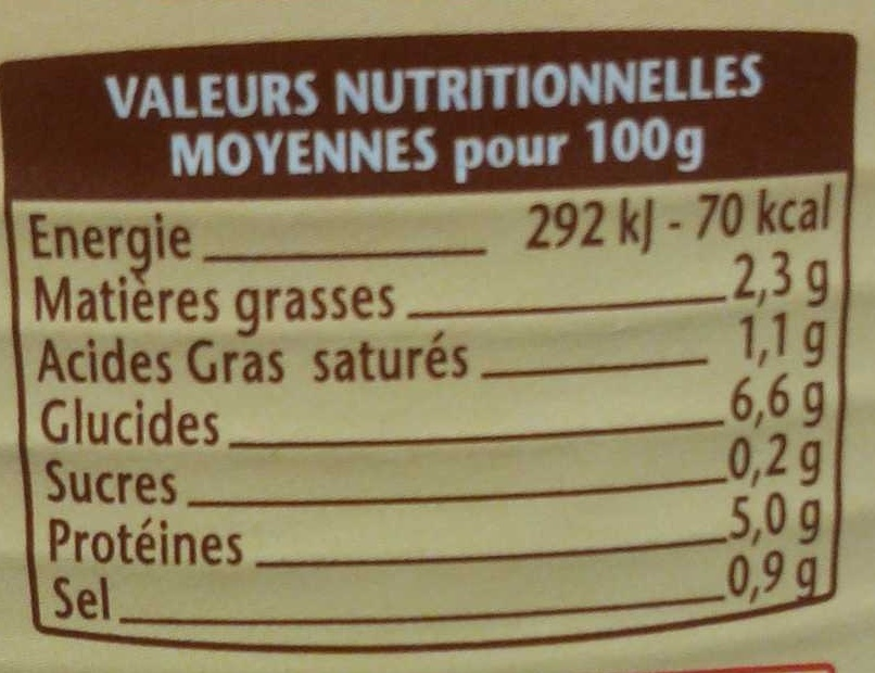 La Blanquette de Dinde - Nutrition facts - fr