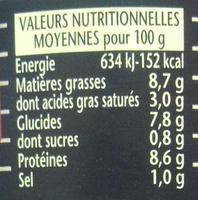 Cassoulet toulousain à la graisse d'oie - Nutrition facts