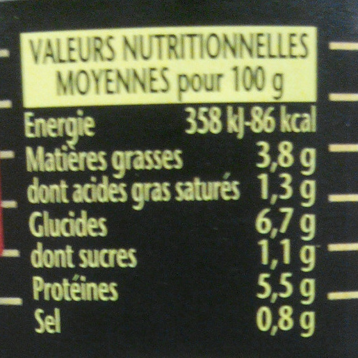 1898 Blanquette de veau - Nutrition facts