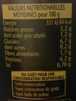 Blanquette de veau - Voedingswaarden - fr