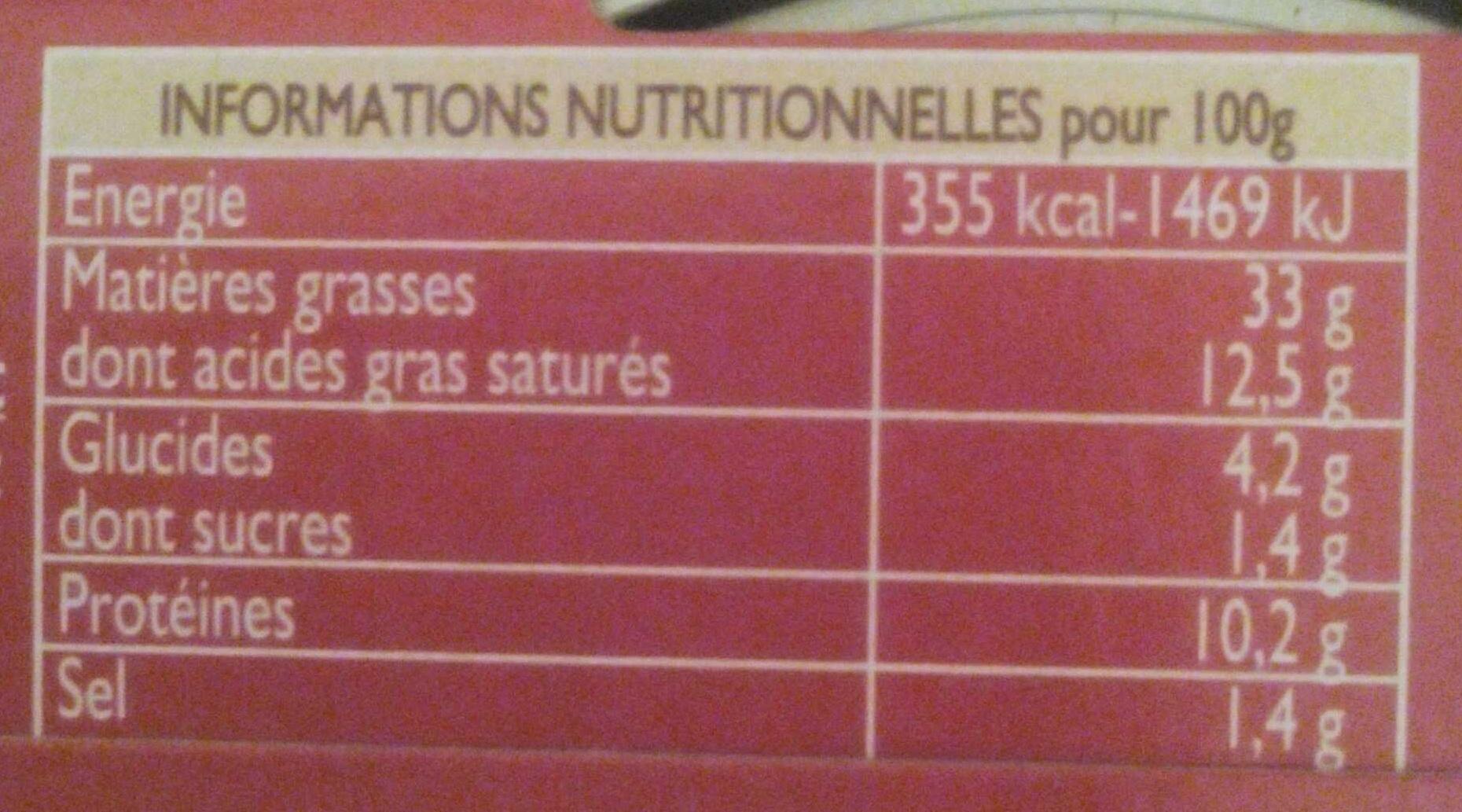 Pâté de Foie de porc - Voedingswaarden - fr