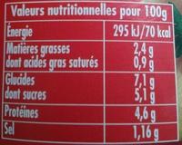 Bolognaise - Valori nutrizionali - fr