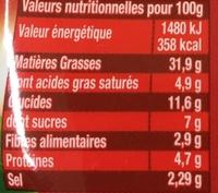 Sauce Pesto Rouge - Informations nutritionnelles