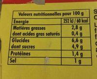 Sauce tomate olives et basilic - Voedingswaarden