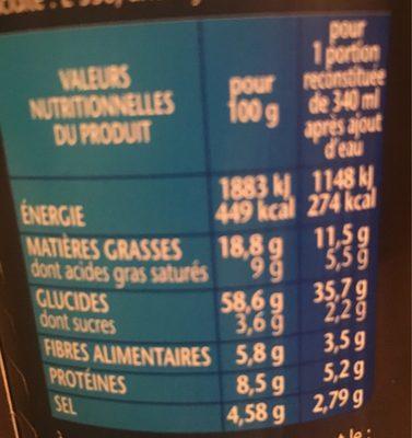 Banzaï Noodle saveur Poulet - Nutrition facts
