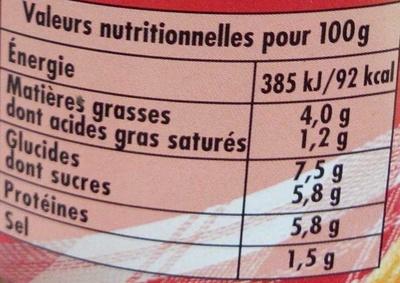 Bolognaise aux 3 poivres - Informations nutritionnelles
