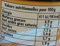 Bolognaise Bourguignonne - Informations nutritionnelles