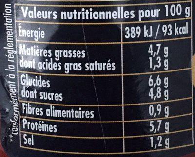 Panzani bolognaise extra riche - Informations nutritionnelles