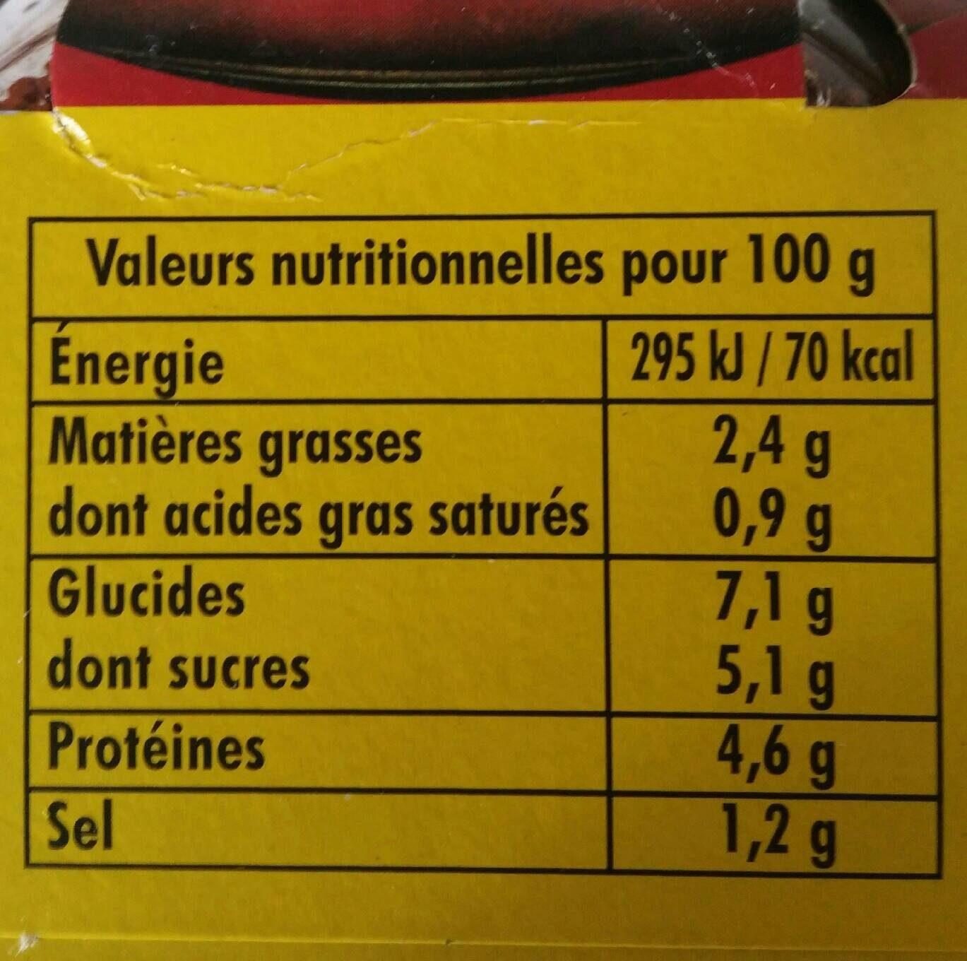 Sauce tomate - Voedingswaarden - fr
