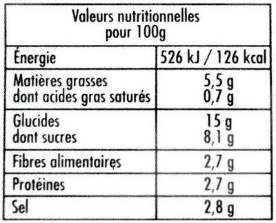 Sauce tomate cuisinée aux petits légumes - Voedingswaarden - fr