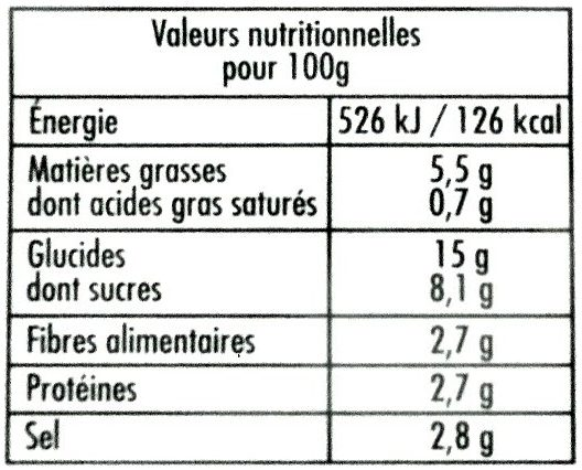 Sauce tomate cuisinée aux petits légumes - Informations nutritionnelles